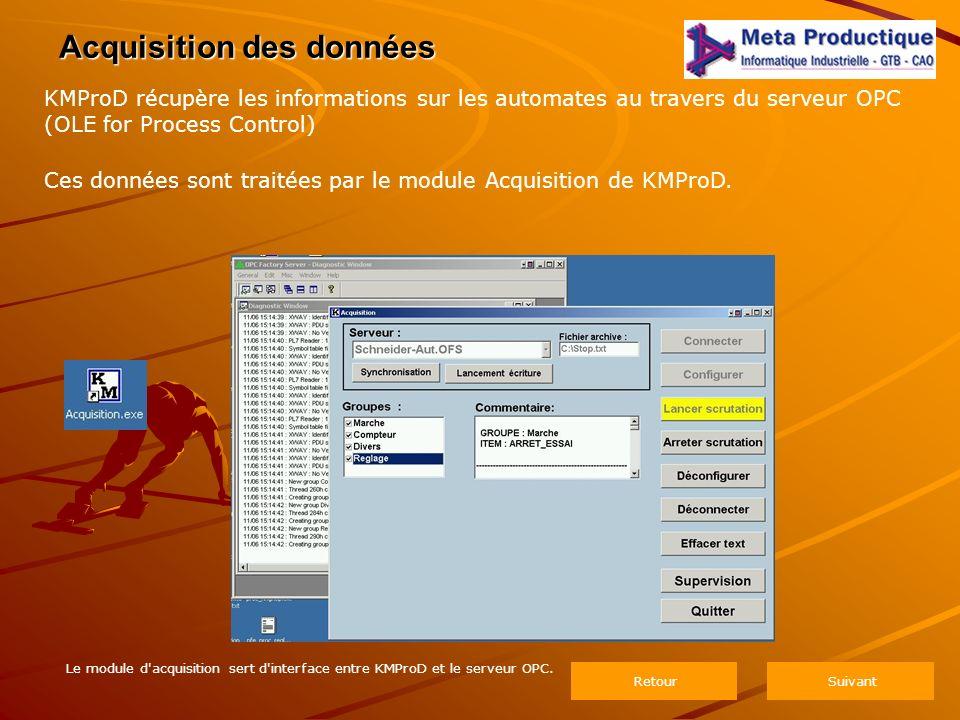 Acquisition des données Le module d acquisition sert d interface entre KMProD et le serveur OPC.