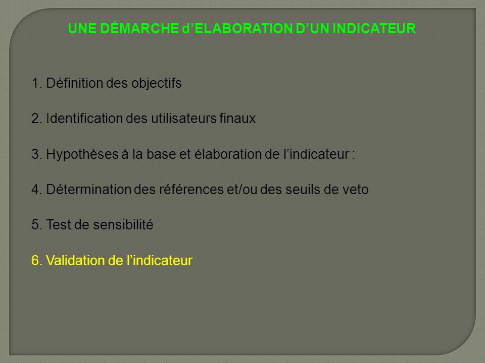 Module lessivage (INO3) TEST de SENSIBILITE Dose recommandée (nombre apports) Dose totale Profondeur sol (RU) Conditions pédoclimatiques