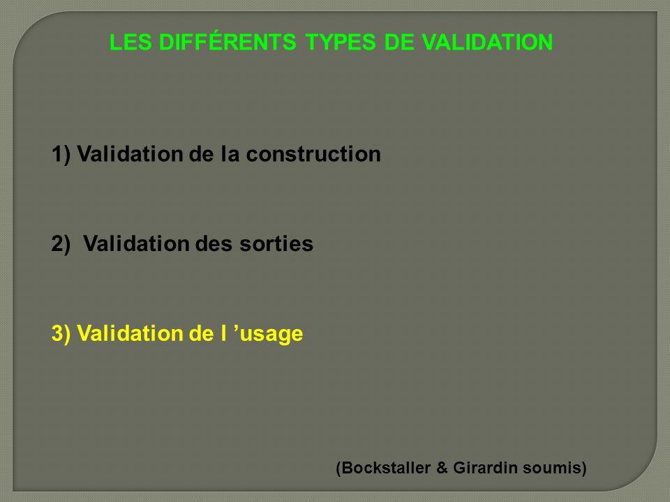 1. Définition des objectifs 2. Identification des utilisateurs finaux 3.