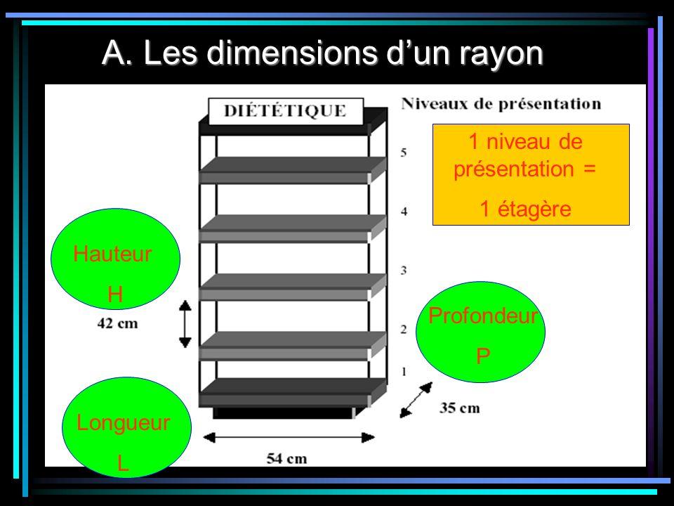 A. Les dimensions dun rayon Hauteur H Longueur L Profondeur P 1 niveau de présentation = 1 étagère