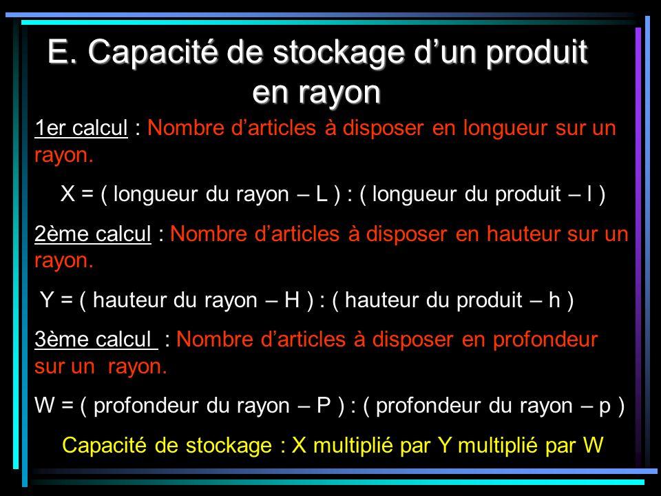 E. Capacité de stockage dun produit en rayon 1er calcul : Nombre darticles à disposer en longueur sur un rayon. X = ( longueur du rayon – L ) : ( long