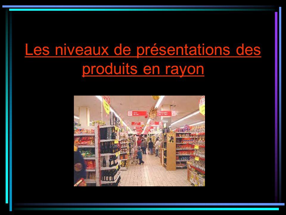 Les niveaux de présentations des produits en rayon