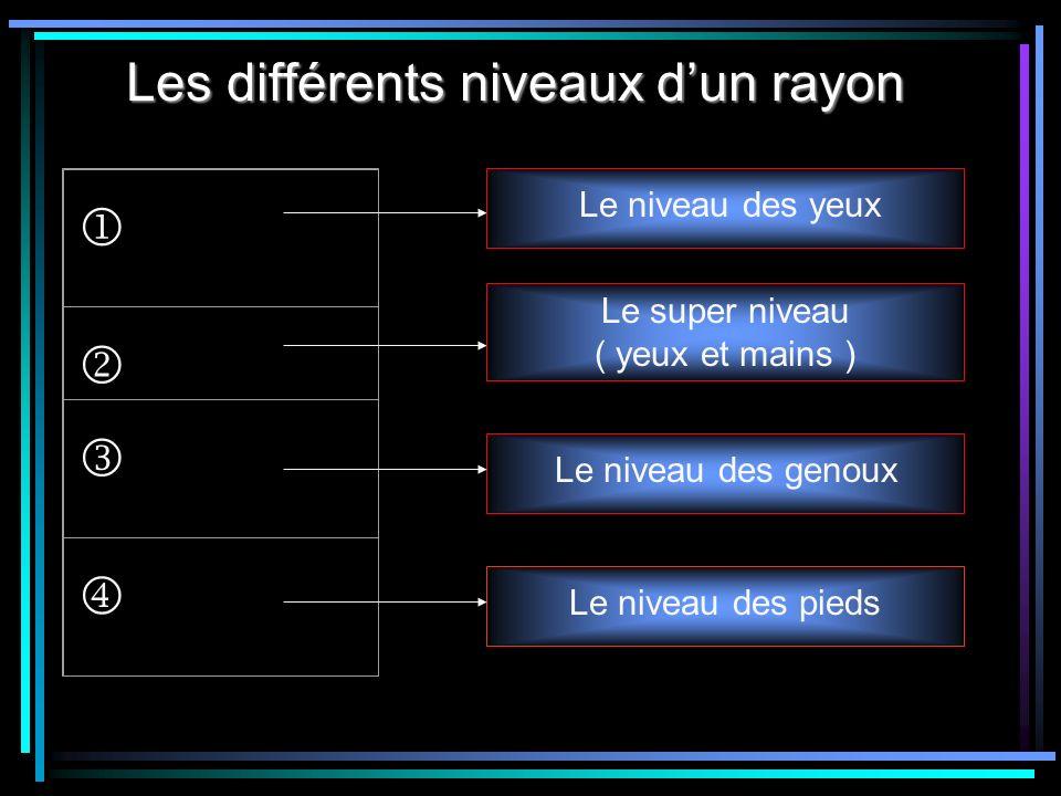 Les différents niveaux dun rayon Le niveau des yeux Le super niveau ( yeux et mains ) Le niveau des genoux Le niveau des pieds