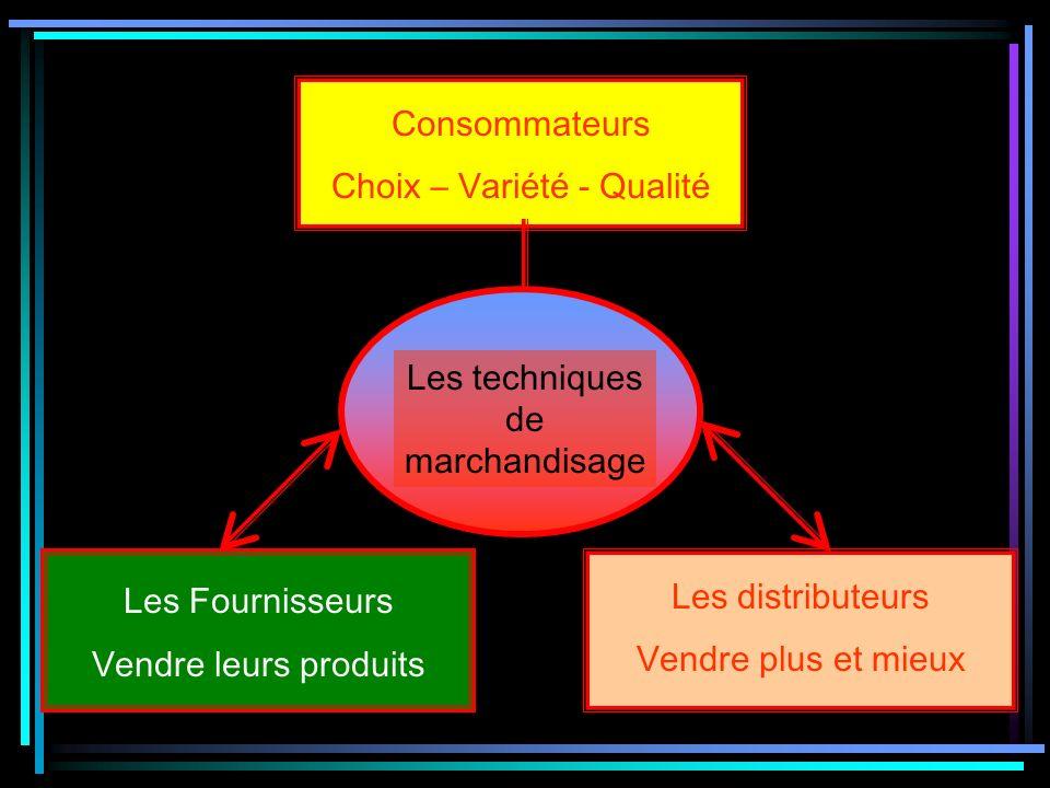 Consommateurs Choix – Variété - Qualité Les techniques de marchandisage Les Fournisseurs Vendre leurs produits Les distributeurs Vendre plus et mieux