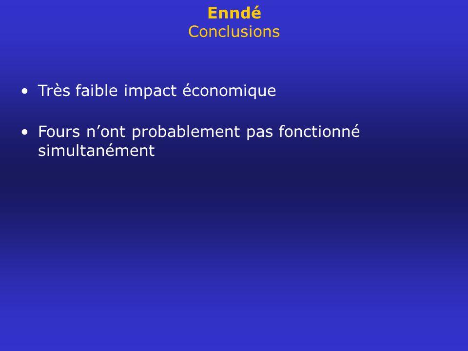 Enndé Conclusions Très faible impact économique Fours nont probablement pas fonctionné simultanément
