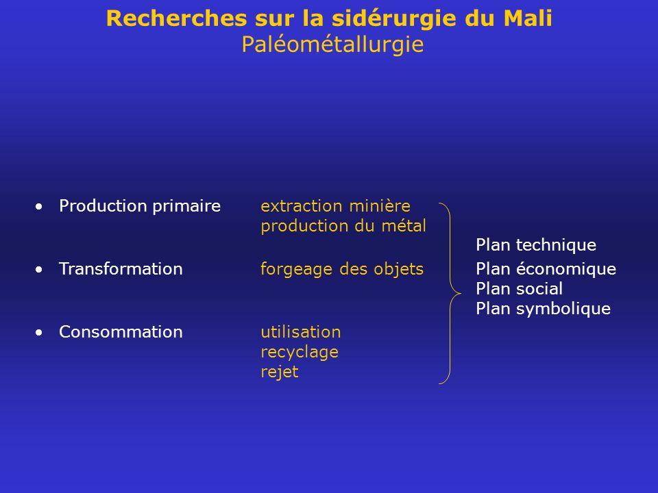 Recherches sur la sidérurgie du Mali Paléométallurgie Production primaire extraction minière production du métal Plan technique Transformation forgeag
