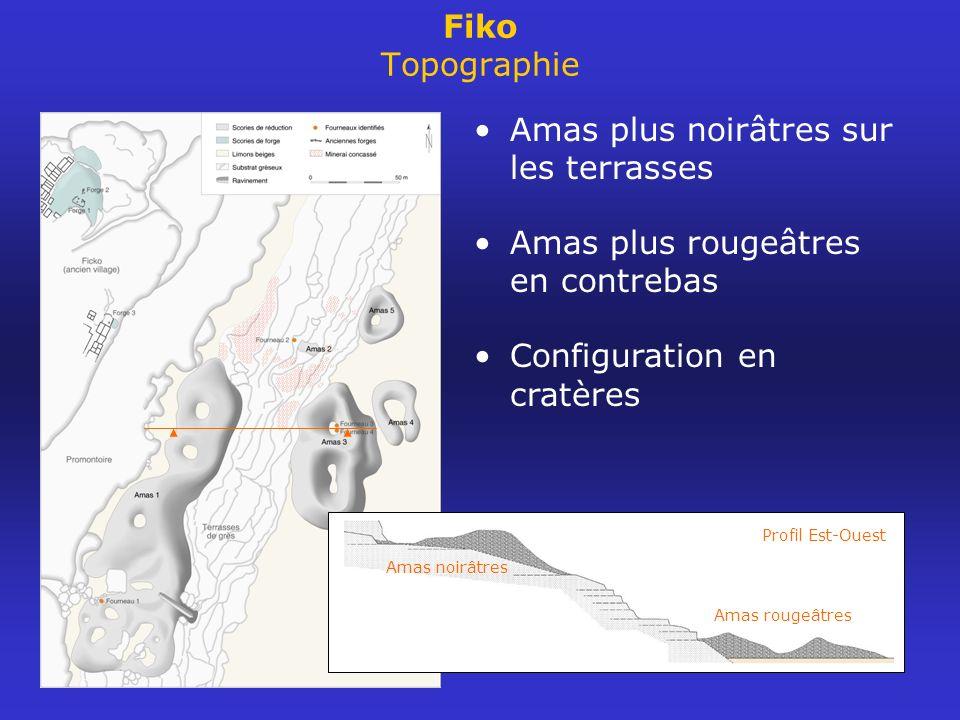 Fiko Topographie Profil Est-Ouest Amas plus noirâtres sur les terrasses Amas plus rougeâtres en contrebas Configuration en cratères Amas noirâtres Ama