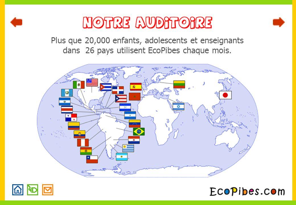 Plus que 20,000 enfants, adolescents et enseignants dans 26 pays utilisent EcoPibes chaque mois.