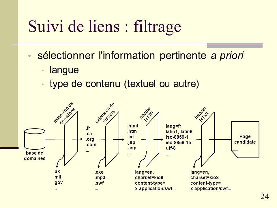 23 Suivi de liens : principe Page sur Trifouillette Simple, mais insuffisant : www.univ-tlse2.fr/erss/ : 1 page www.alstom.com : 1 page www.femina.fr : 1 page Traiter aussi : frames images mappées javascript redirections Page sur Trifouil- lette trifouillette.org