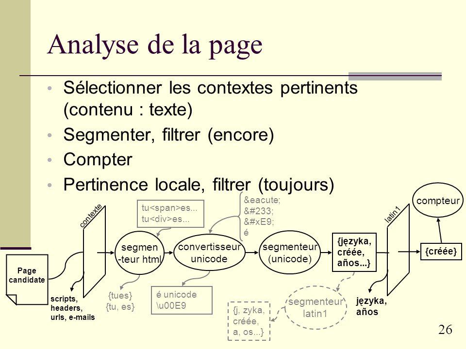 25 Suivi de liens : filtrage (2) Headers souvent absents traiter la page/ignorer .
