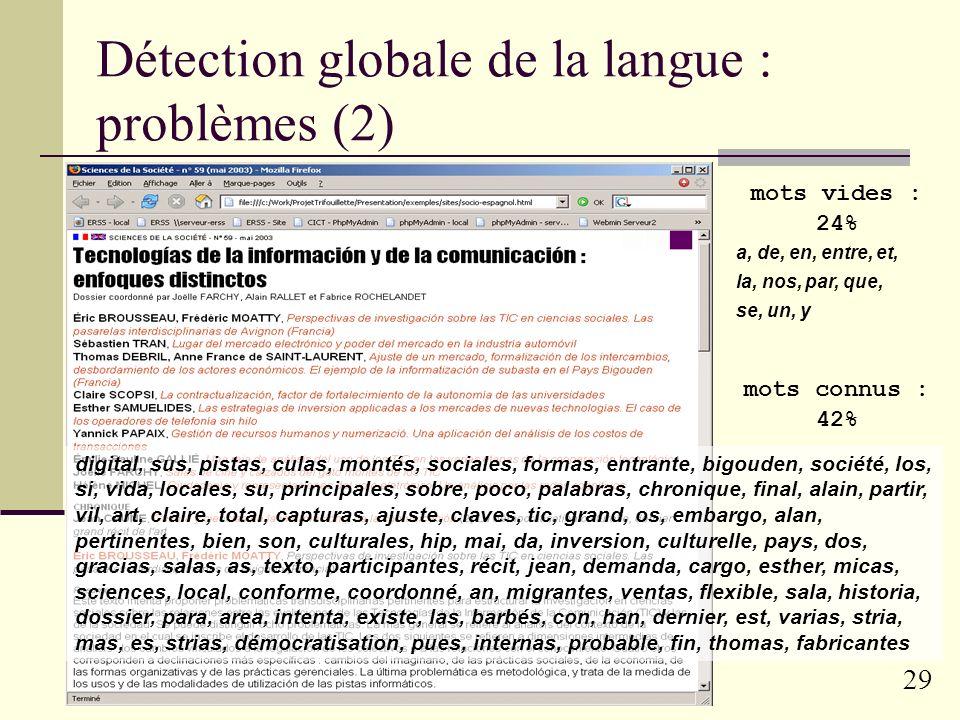 28 Détection globale de la langue : problèmes page en français dont on aimerait se passer % mots-vides : OK % mots-connus : OK