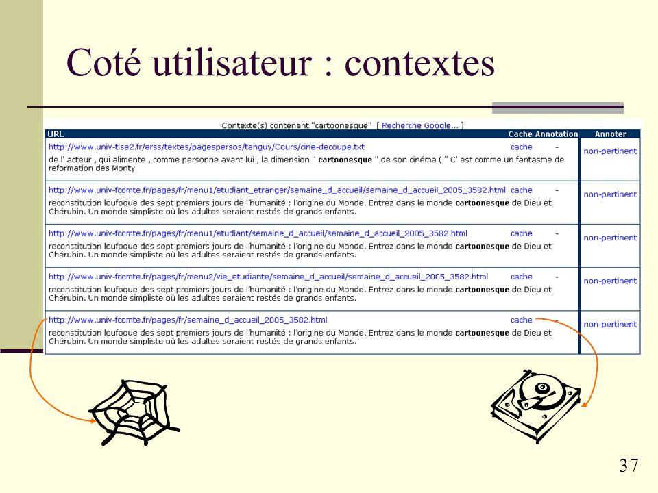 36 Coté utilisateur... requête résultats annotations contextes
