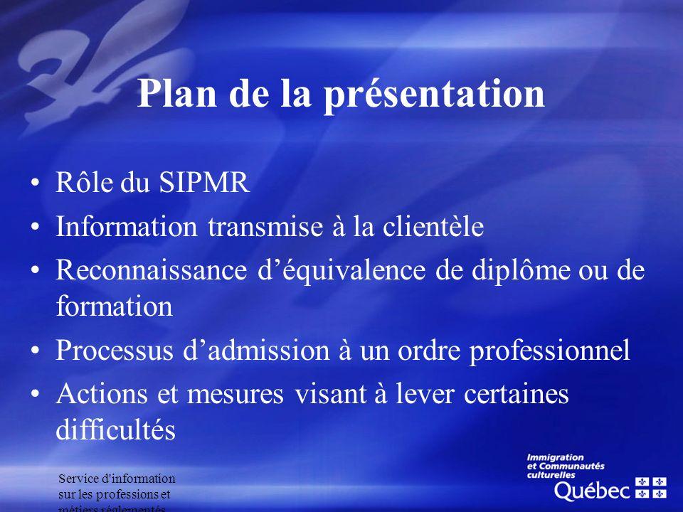 Service d'information sur les professions et métiers réglementés Plan de la présentation Rôle du SIPMR Information transmise à la clientèle Reconnaiss
