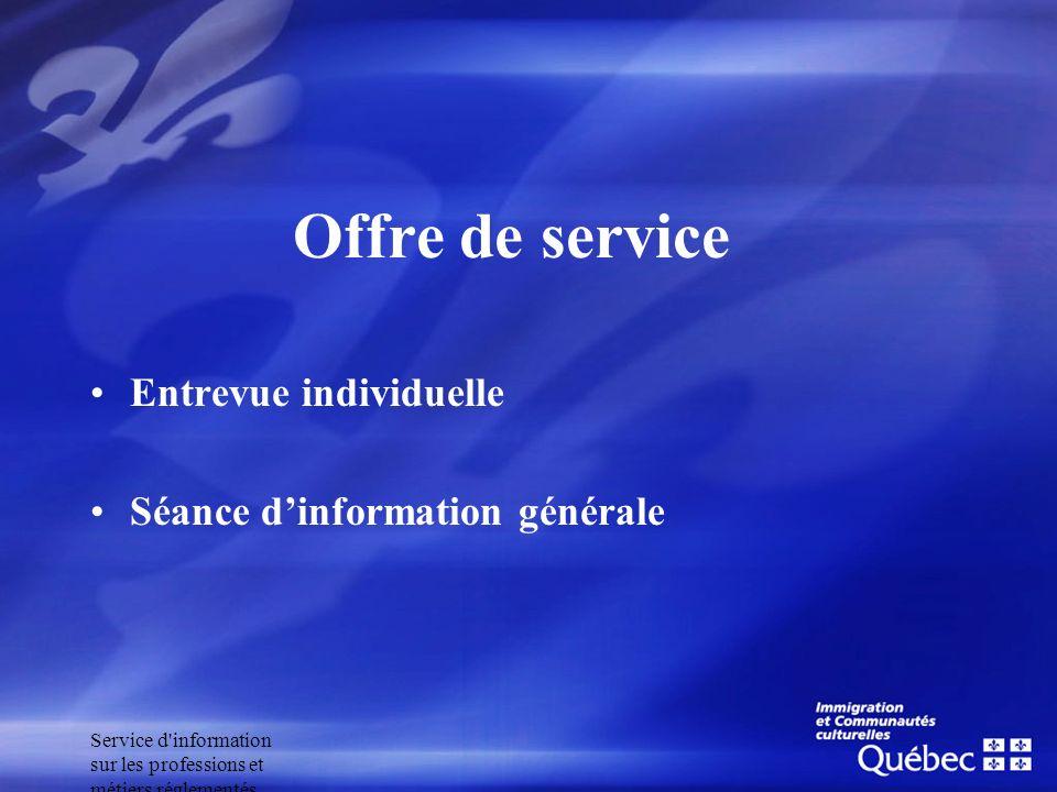 Service d'information sur les professions et métiers réglementés Offre de service Entrevue individuelle Séance dinformation générale