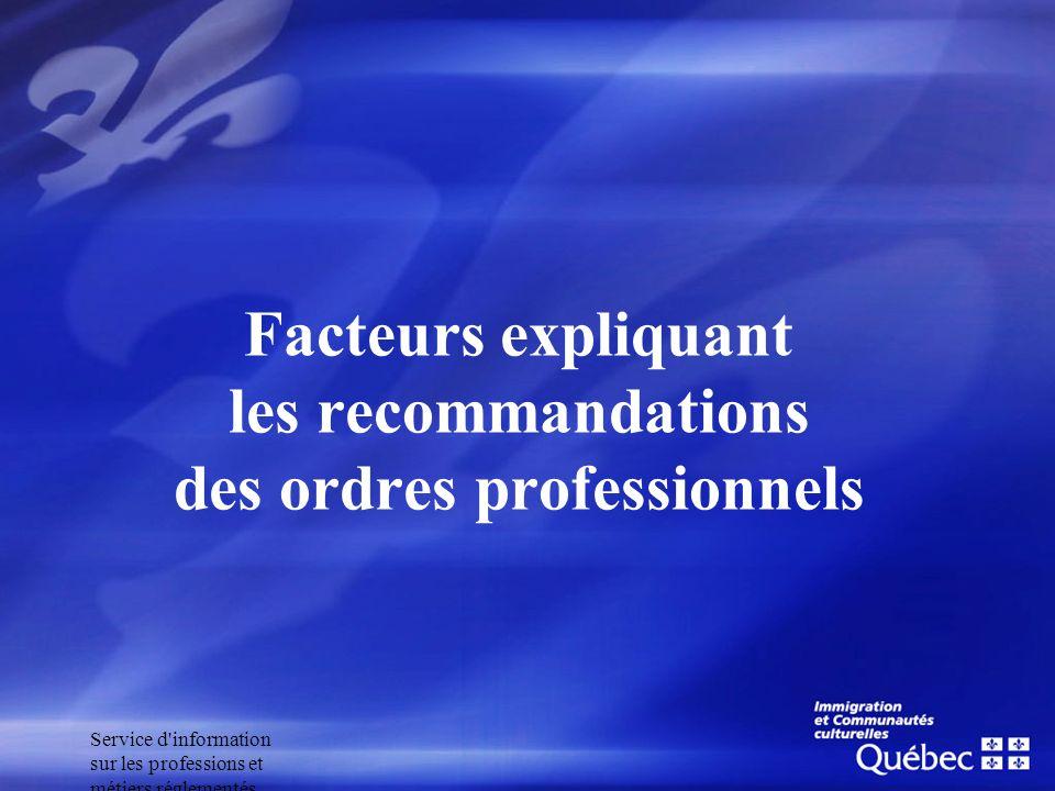 Service d'information sur les professions et métiers réglementés Facteurs expliquant les recommandations des ordres professionnels
