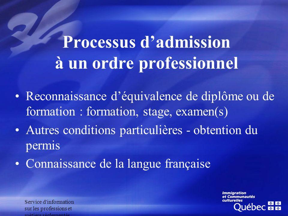 Service d'information sur les professions et métiers réglementés Processus dadmission à un ordre professionnel Reconnaissance déquivalence de diplôme