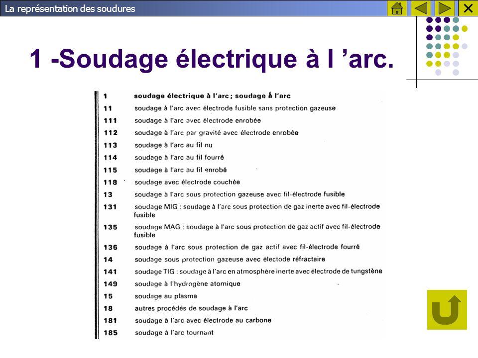 La représentation des soudures 1 -Soudage électrique à l arc.