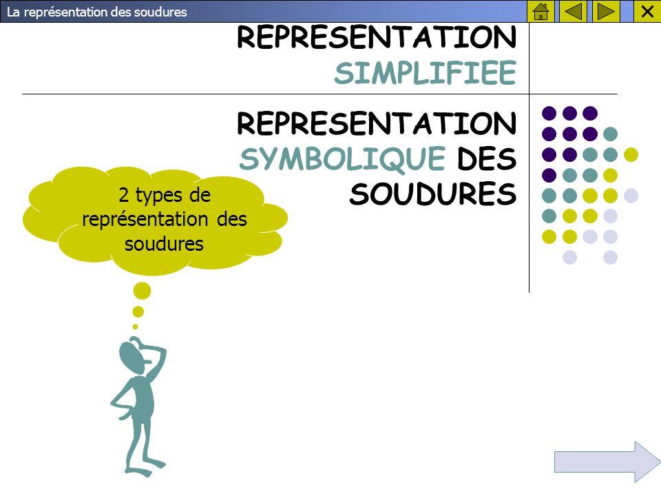 REPRESENTATION SIMPLIFIEE REPRESENTATION SYMBOLIQUE DES SOUDURES 2 types de représentation des soudures La représentation des soudures