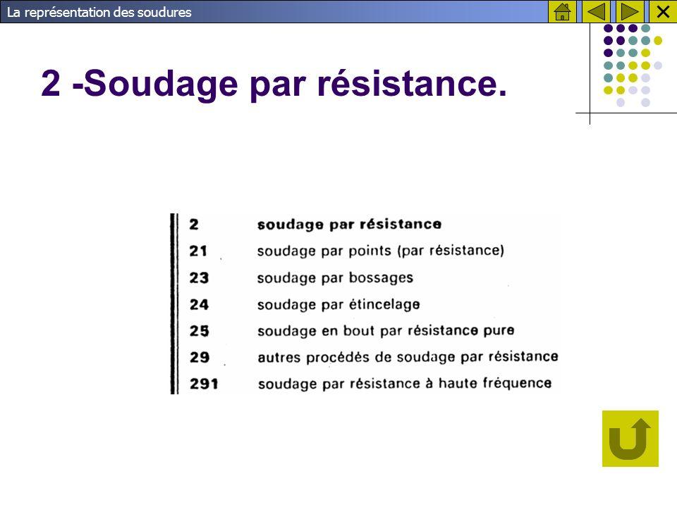 La représentation des soudures 2 -Soudage par résistance.