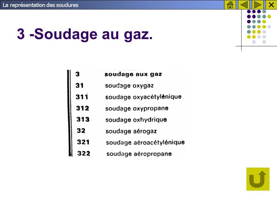 La représentation des soudures 3 -Soudage au gaz.