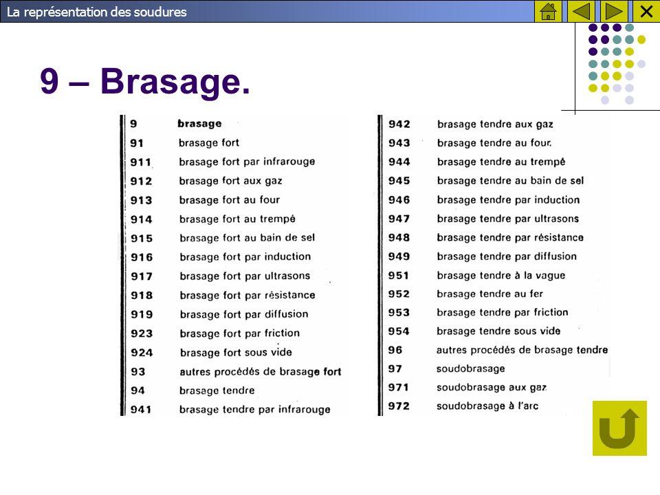 La représentation des soudures 9 – Brasage.