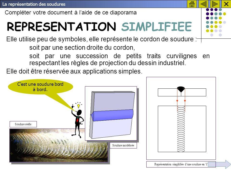 REPRESENTATION SIMPLIFIEE Elle utilise peu de symboles, elle représente le cordon de soudure : soit par une section droite du cordon, soit par une succession de petits traits curvilignes en respectant les règles de projection du dessin industriel.