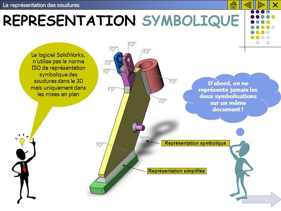 La représentation des soudures REPRESENTATION SYMBOLIQUE Dabord, on ne représente jamais les deux symbolisations sur un même document .