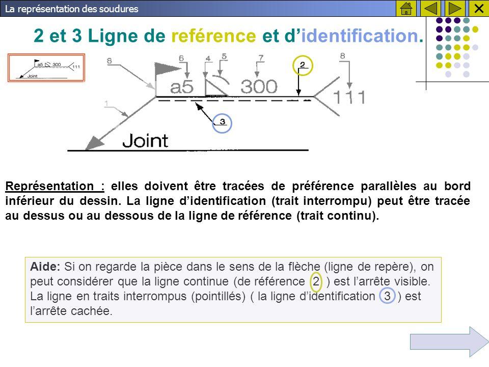 La représentation des soudures 2 et 3 Ligne de reférence et didentification.