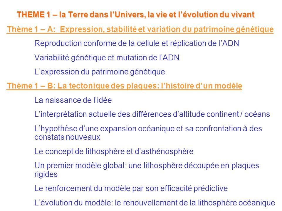 THEME 1 – la Terre dans lUnivers, la vie et lévolution du vivant Thème 1 – A: Expression, stabilité et variation du patrimoine génétique Reproduction