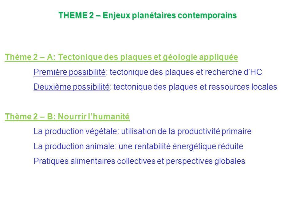 THEME 2 – Enjeux planétaires contemporains Thème 2 – A: Tectonique des plaques et géologie appliquée Première possibilité: tectonique des plaques et r