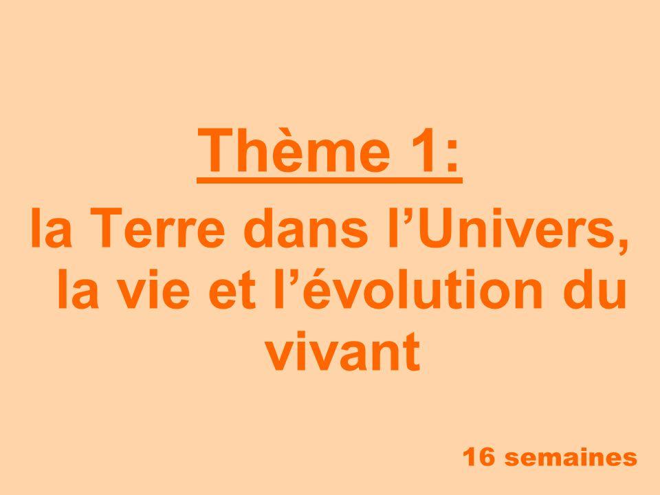Thème 1: la Terre dans lUnivers, la vie et lévolution du vivant 16 semaines