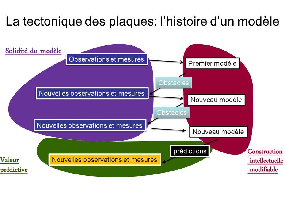 La tectonique des plaques: lhistoire dun modèle