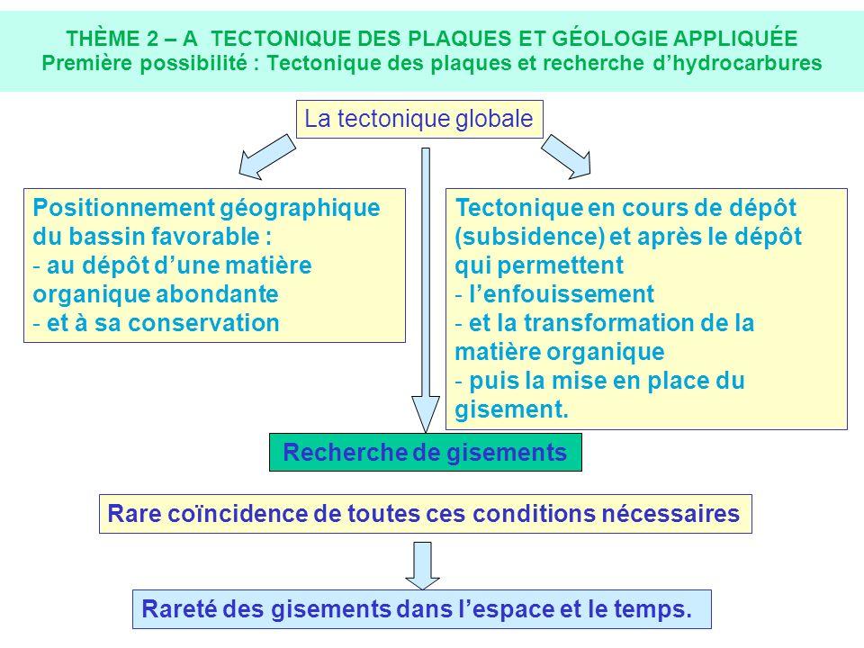 THÈME 2 – A TECTONIQUE DES PLAQUES ET GÉOLOGIE APPLIQUÉE Première possibilité : Tectonique des plaques et recherche dhydrocarbures La tectonique globa