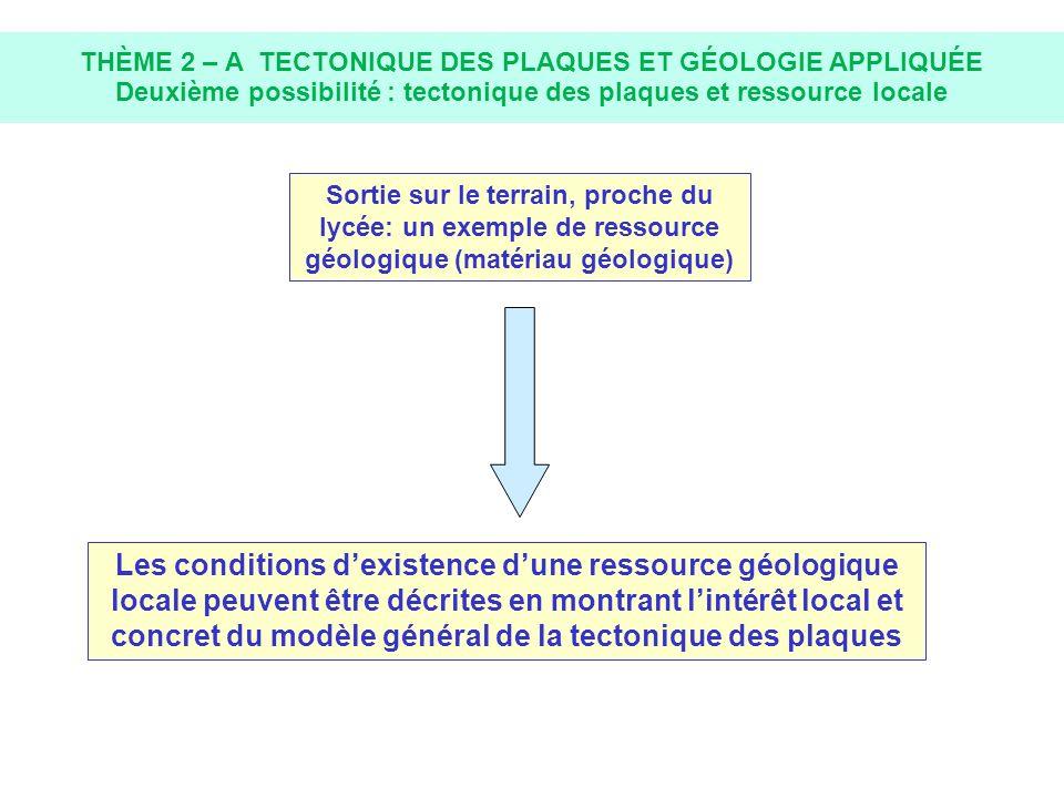 THÈME 2 – A TECTONIQUE DES PLAQUES ET GÉOLOGIE APPLIQUÉE Deuxième possibilité : tectonique des plaques et ressource locale Sortie sur le terrain, proc