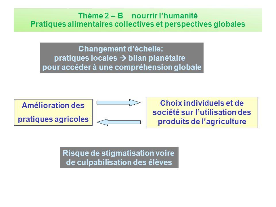 Thème 2 – B nourrir lhumanité Pratiques alimentaires collectives et perspectives globales Amélioration des pratiques agricoles Choix individuels et de