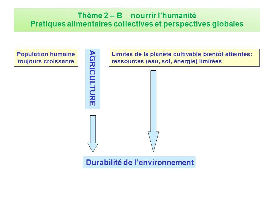 Thème 2 – B nourrir lhumanité Pratiques alimentaires collectives et perspectives globales Population humaine toujours croissante Limites de la planète