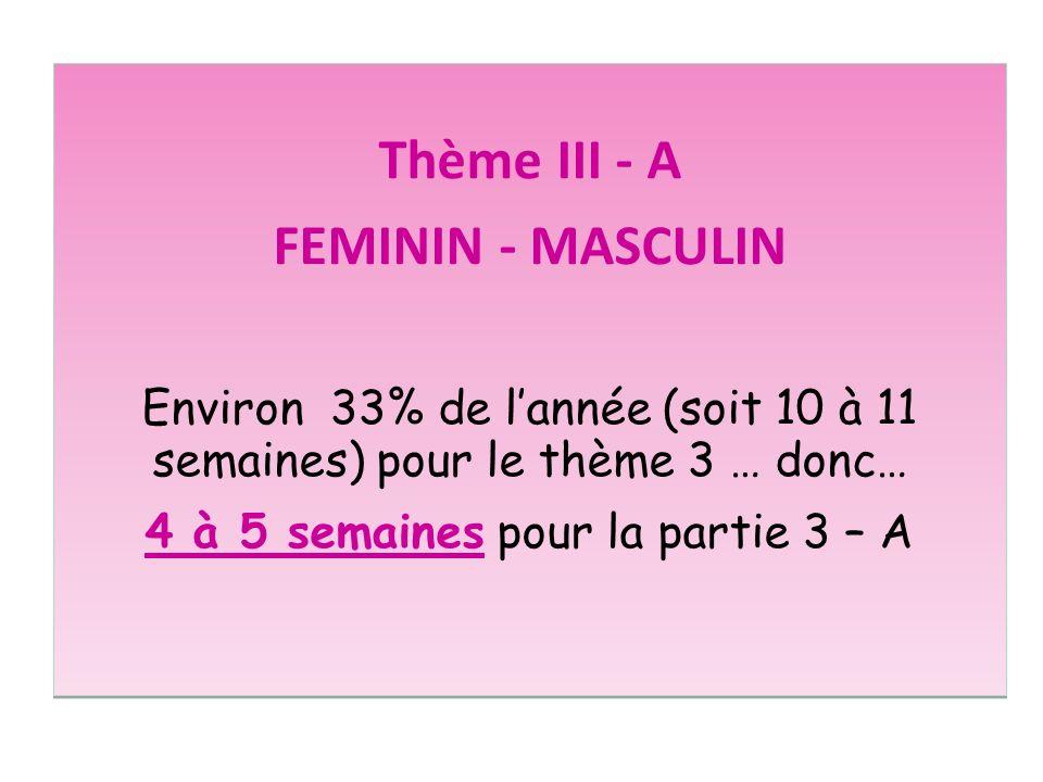 Thème III - A FEMININ - MASCULIN Environ 33% de lannée (soit 10 à 11 semaines) pour le thème 3 … donc… 4 à 5 semaines pour la partie 3 – A Thème III -