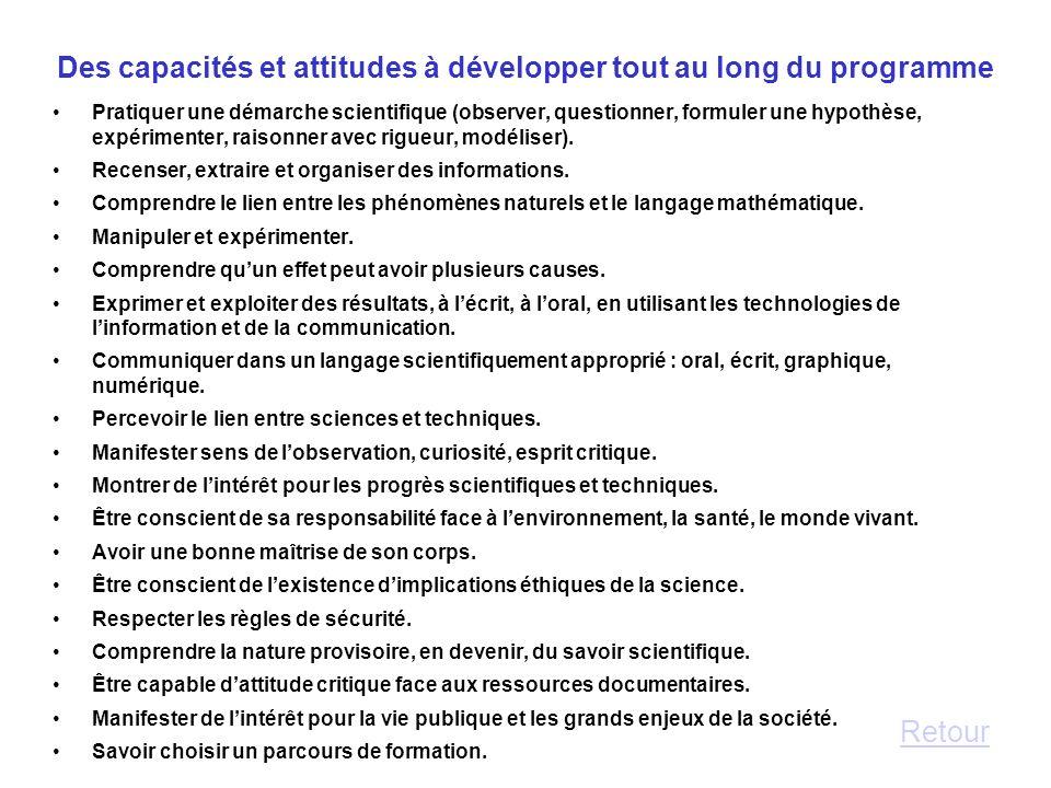 Des capacités et attitudes à développer tout au long du programme Pratiquer une démarche scientifique (observer, questionner, formuler une hypothèse,