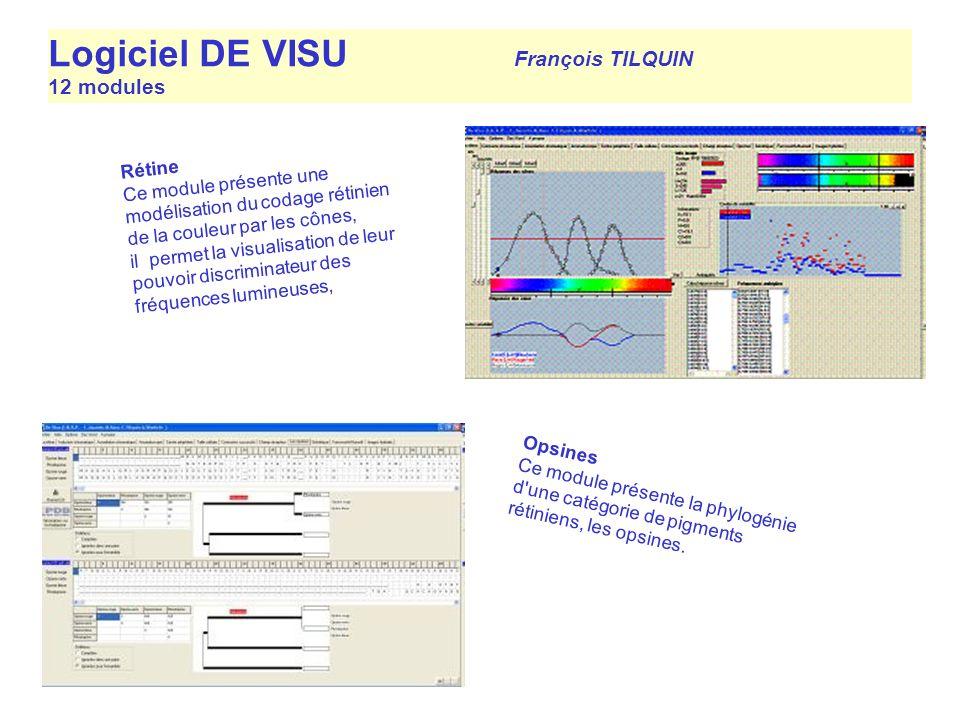 Logiciel DE VISU François TILQUIN 12 modules Rétine Ce module présente une modélisation du codage rétinien de la couleur par les cônes, il permet la v