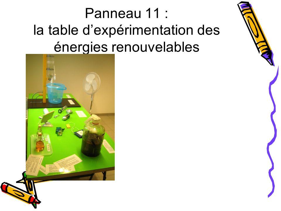 Panneau 11 : la table dexpérimentation des énergies renouvelables