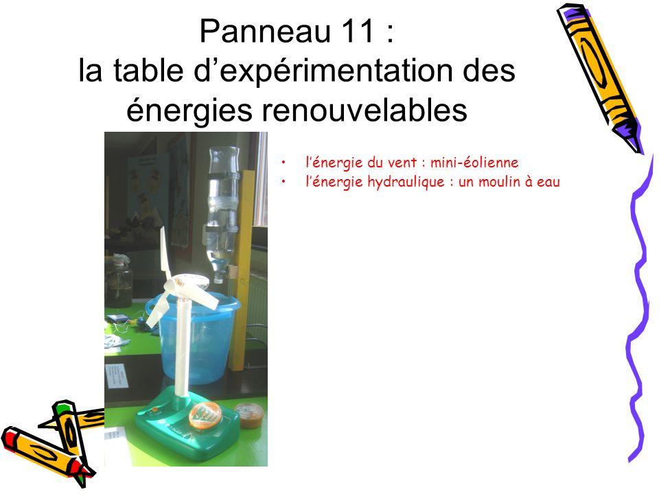 Panneau 11 : la table dexpérimentation des énergies renouvelables lénergie du vent : mini-éolienne lénergie hydraulique : un moulin à eau
