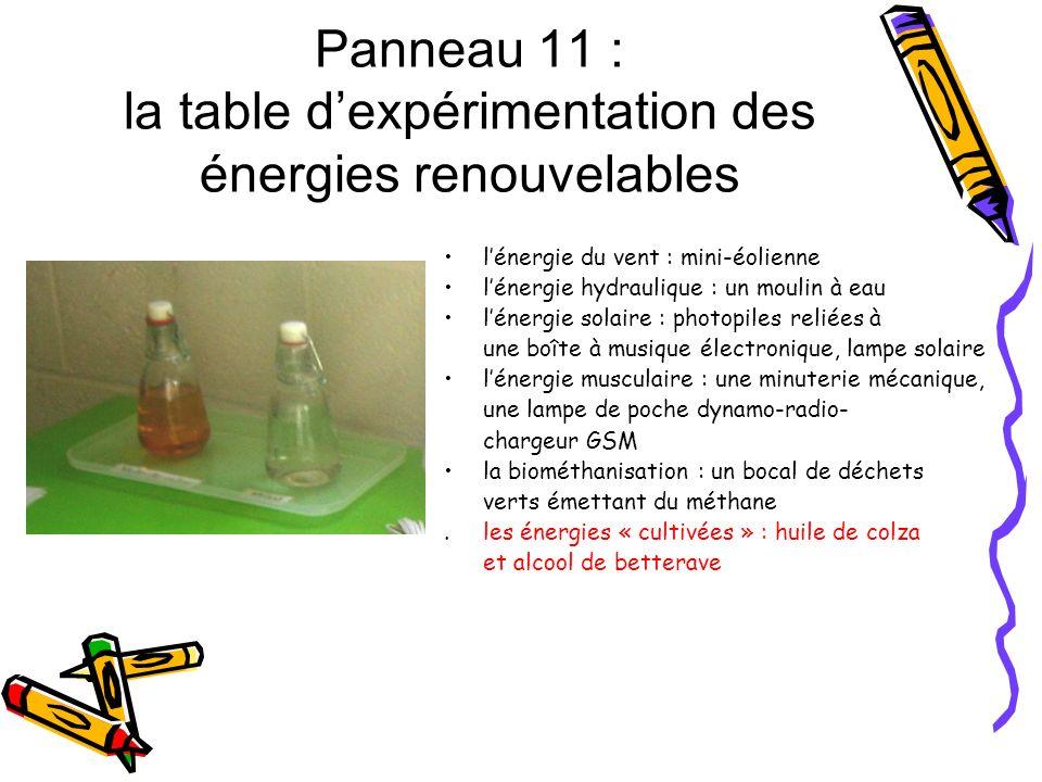 Panneau 11 : la table dexpérimentation des énergies renouvelables lénergie du vent : mini-éolienne lénergie hydraulique : un moulin à eau lénergie sol