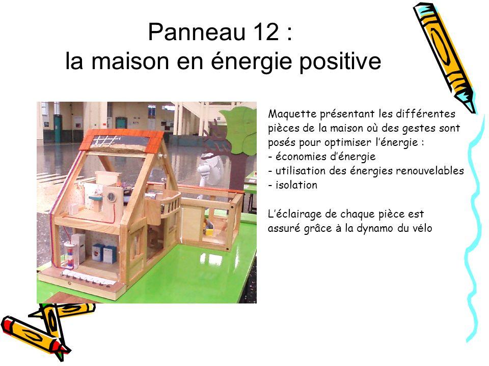 Panneau 12 : la maison en énergie positive Maquette présentant les différentes pièces de la maison où des gestes sont posés pour optimiser lénergie :