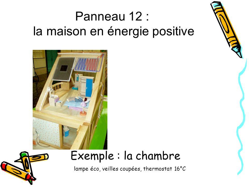 Panneau 12 : la maison en énergie positive Exemple : la chambre lampe éco, veilles coupées, thermostat 16°C