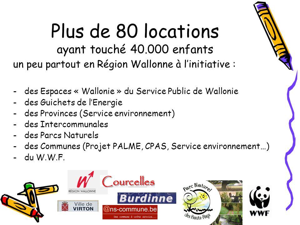 Plus de 80 locations ayant touché 40.000 enfants un peu partout en Région Wallonne à linitiative : -des Espaces « Wallonie » du Service Public de Wall