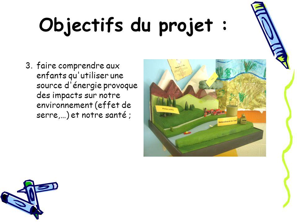 Objectifs du projet : 3.faire comprendre aux enfants qu'utiliser une source d'énergie provoque des impacts sur notre environnement (effet de serre,…)