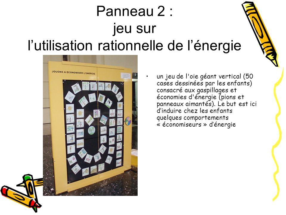 Panneau 2 : jeu sur lutilisation rationnelle de lénergie un jeu de l'oie géant vertical (50 cases dessinées par les enfants) consacré aux gaspillages