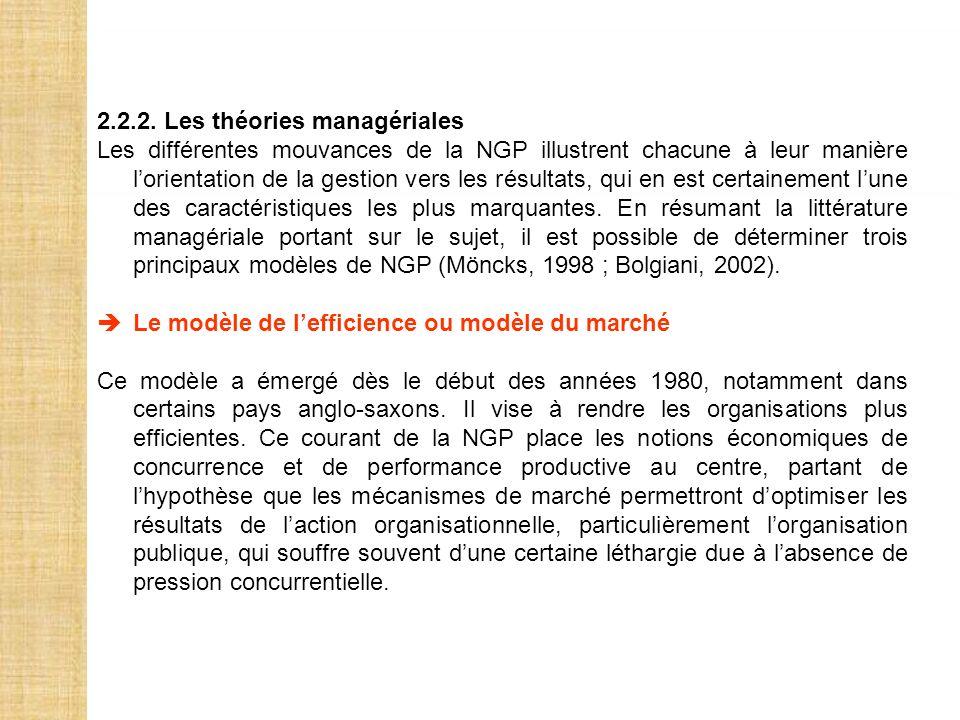 2.2.2. Les théories managériales Les différentes mouvances de la NGP illustrent chacune à leur manière lorientation de la gestion vers les résultats,