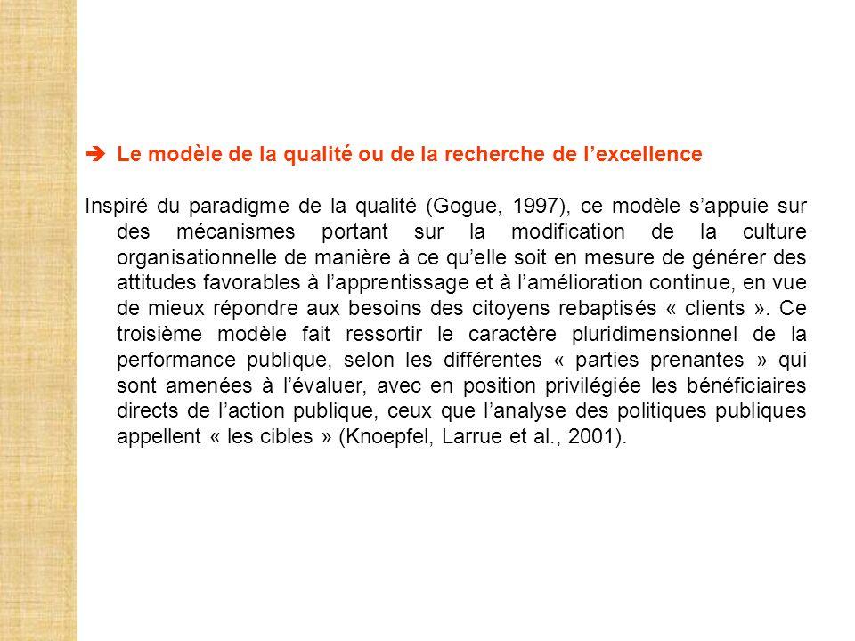 Le modèle de la qualité ou de la recherche de lexcellence Inspiré du paradigme de la qualité (Gogue, 1997), ce modèle sappuie sur des mécanismes porta