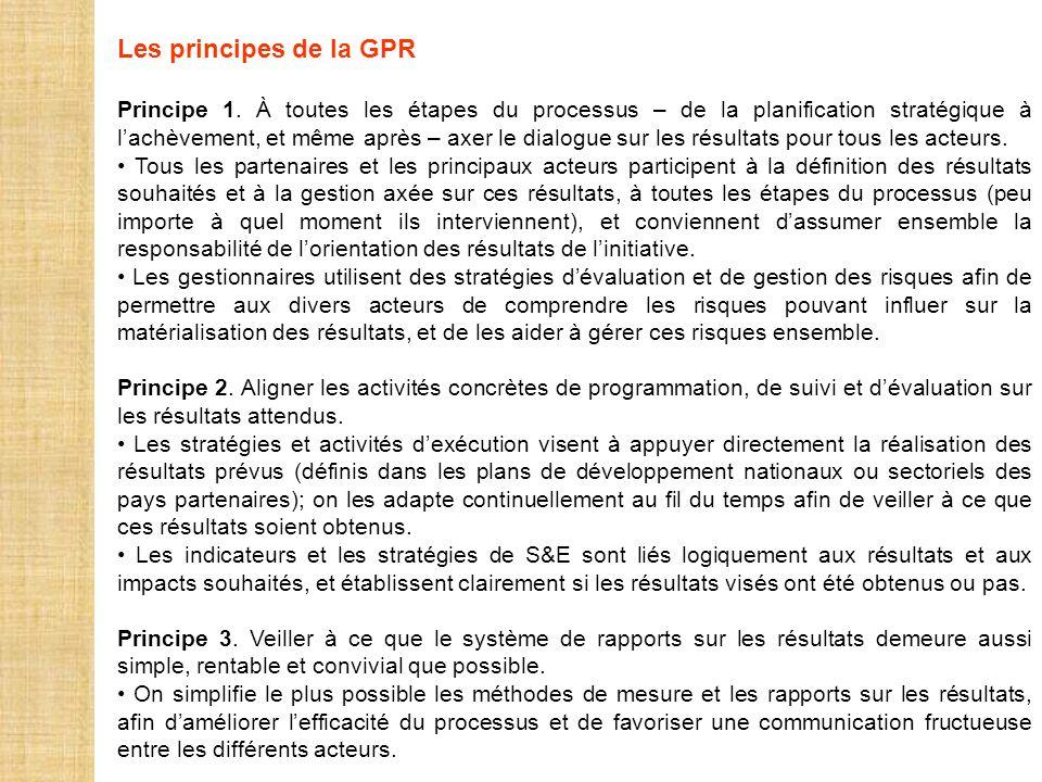 Les principes de la GPR Principe 1. À toutes les étapes du processus – de la planification stratégique à lachèvement, et même après – axer le dialogue